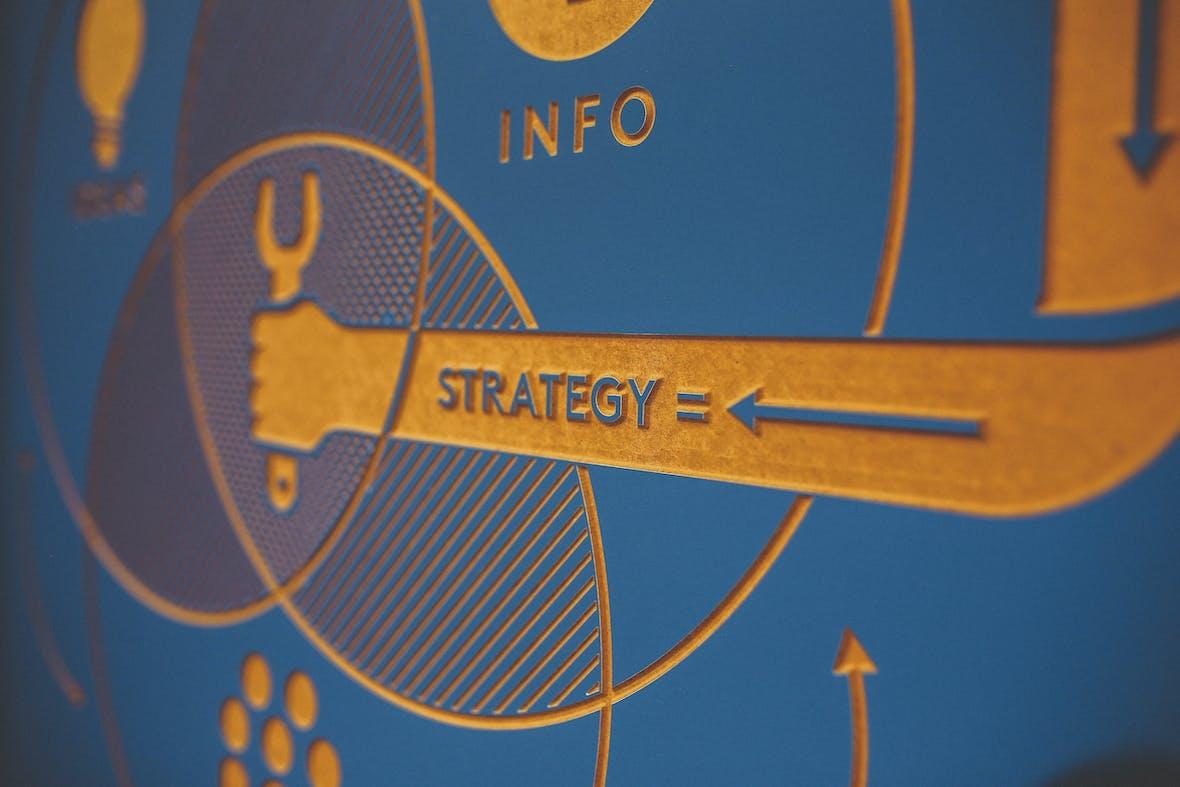 Strategy Dynamic: Ruhe & Verlässlichkeit