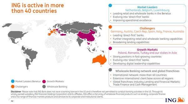 ING Groep Aktie Übersicht Länder